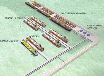 O projeto do porto. Os nomes que dão medo...