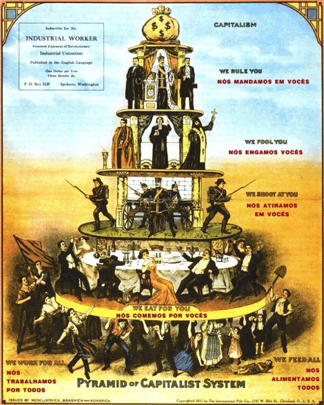 Capitalismo07_Piramide indignados