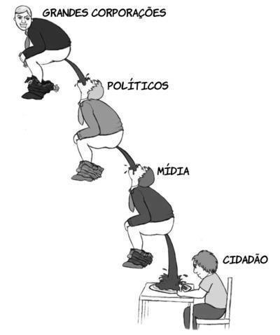 multinacionais colonialismo cidadão trabalho capitalismo globalização ricos pobres