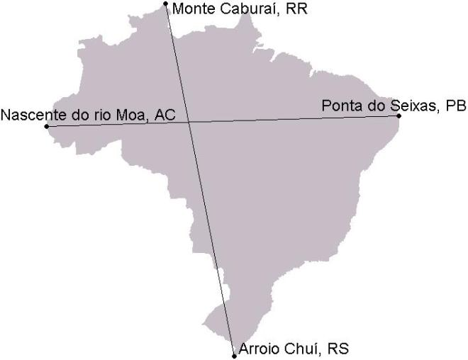 Extreme_points_of_Brazil