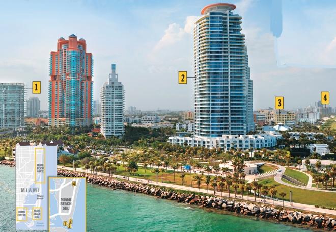 Miami Beach Sul: confira abaixo o que significa cada algarismo (clique na foto para ampliar):