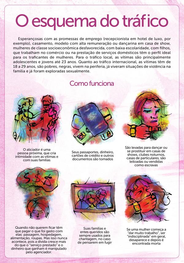 RafaelSalvador_-_ESPLAR_2-_Boletim_Copa_e_as_mulheres_-_Infográfico