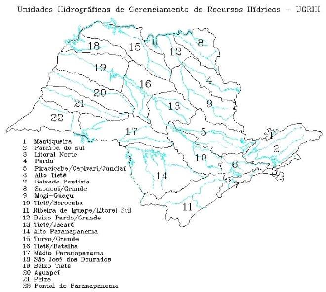 sp unidades hidrográficas