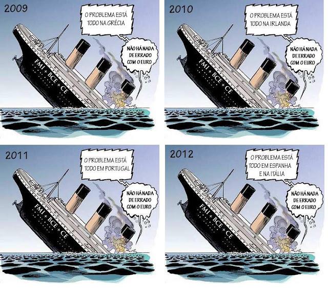 euro Europa crise capitalismo