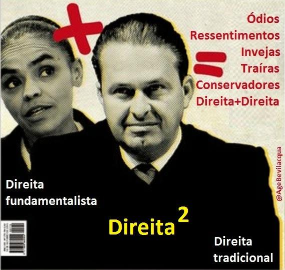 Marina Silva + Eduardo Campos = Direita ao quadrado