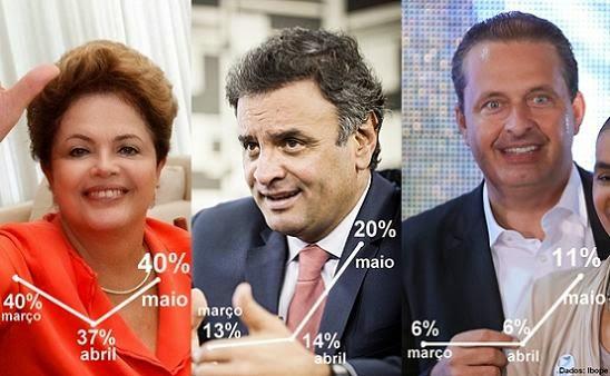 Dilma, Aécio e Campos (e Marina) em maio último