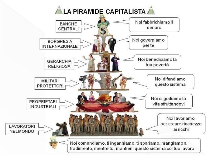 banco fmi capitalismo