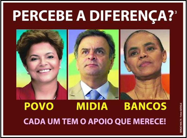 Dinheiro Dilma Aécio Marina