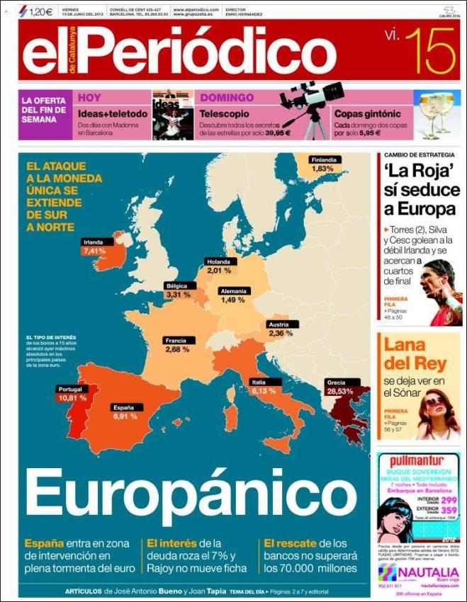 o ataque ao euro