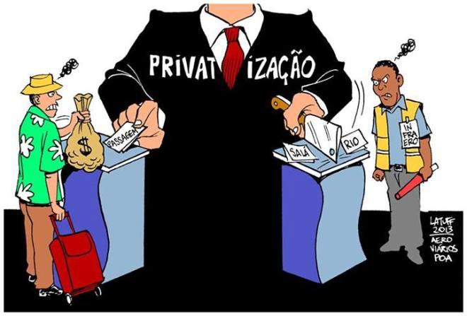 privatização aeroporto