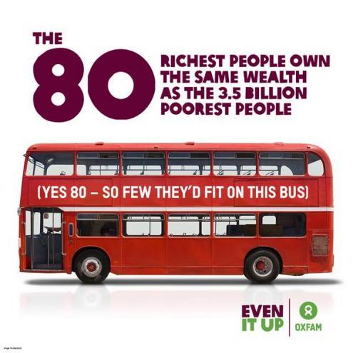 As 80 pessoas mais ricas do mundo cabem num autocarro e têm tanto como as 3,5 mil milhões mais pobres - cartaz da Oxfam