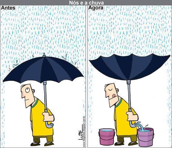 água chuva