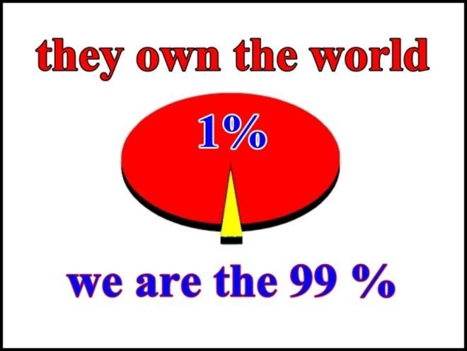 indignados 99% pobres