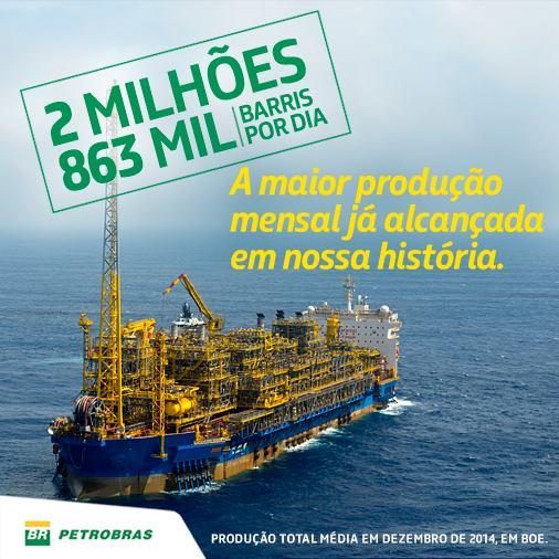 Petrobras historia