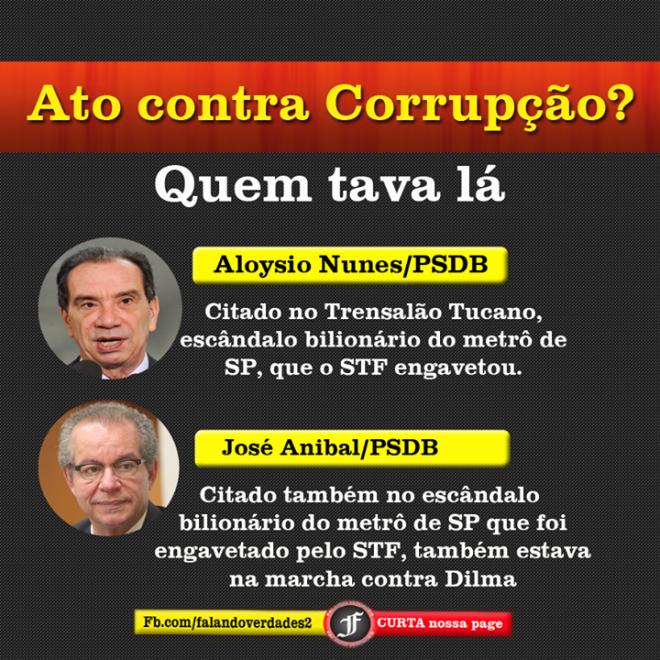 corrupção direita