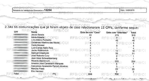 investigacao_documento