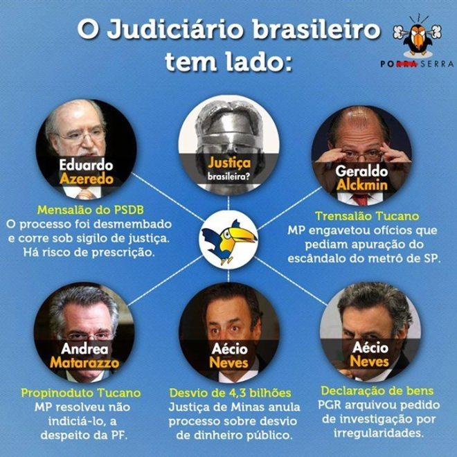 justica tucano PSDB