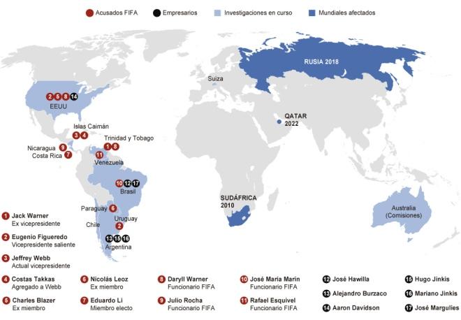 Os envolvidos no escândalo da Fifa. Clique para ampliar