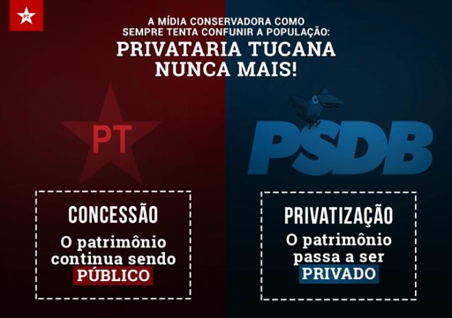 pt privatização