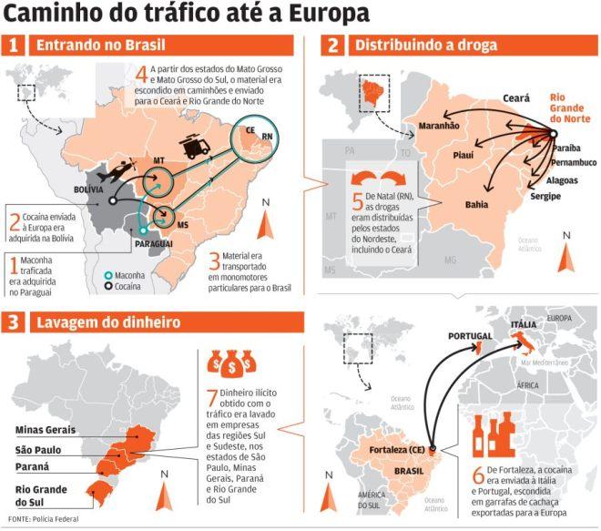Caminho-do-trafico-ate-a-europa