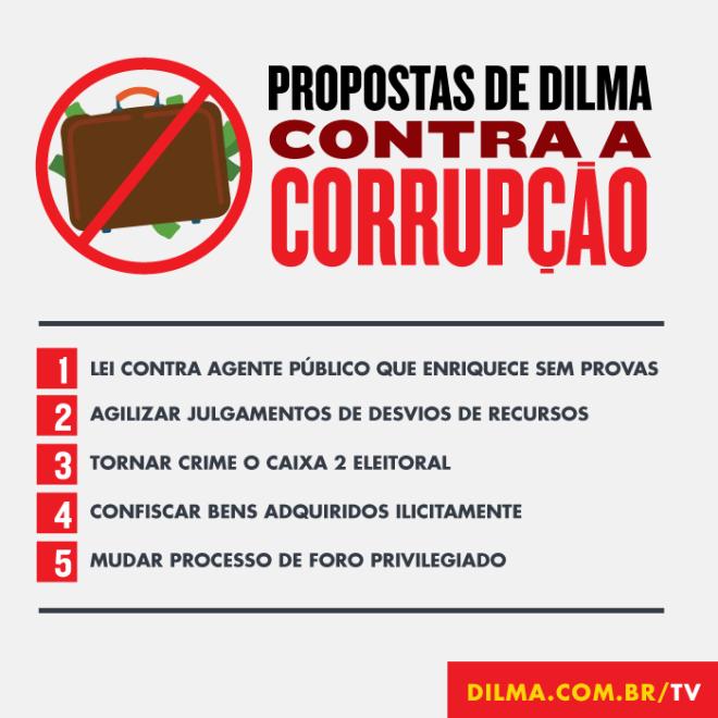corrupção lei