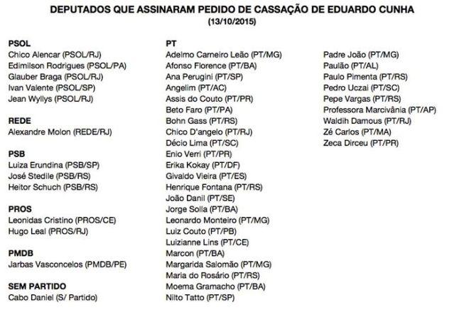 deputados assinaram cassação Cunha