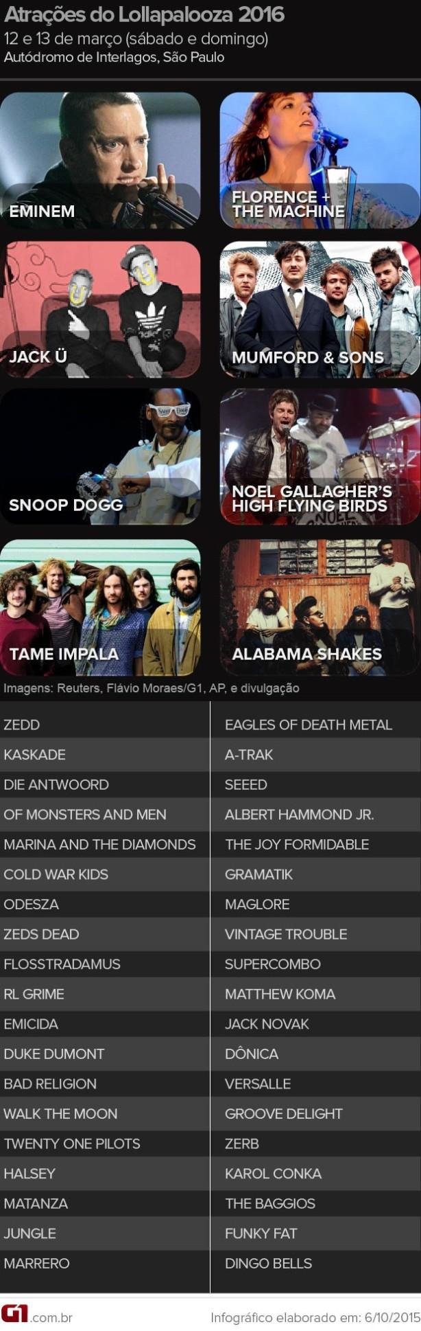 lollapalooza-2016-eminem-florence-mumford-sons-tame-impala-alabama-shakes